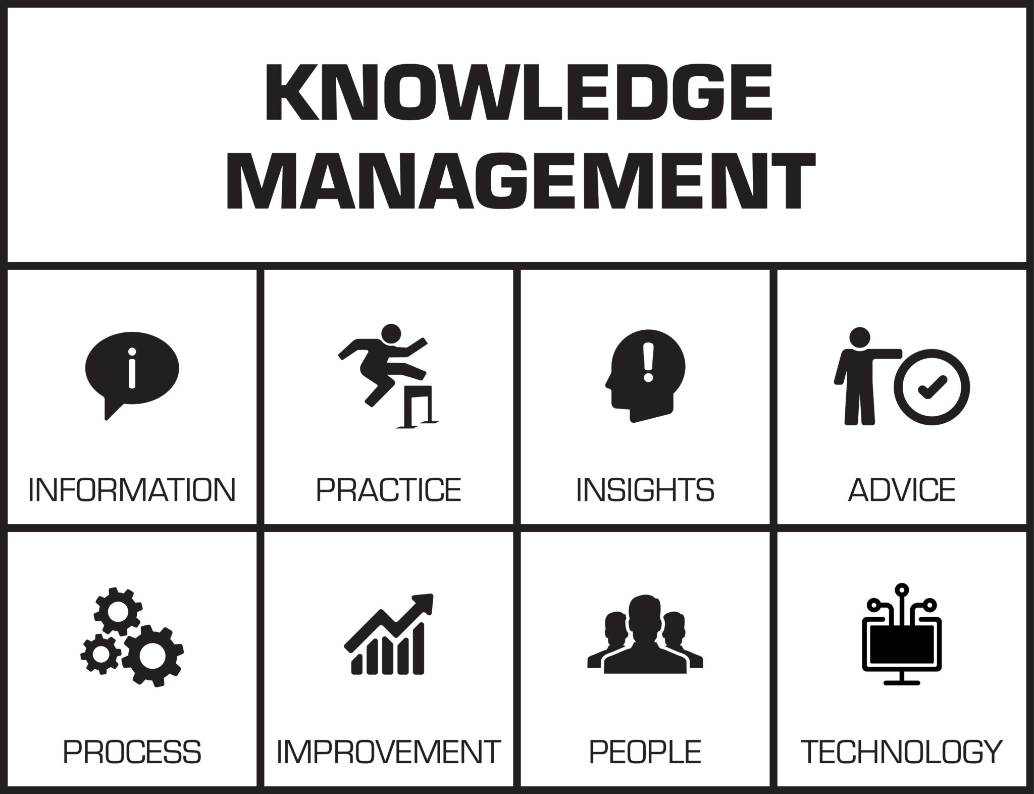 Differences Between Information Management and Knowledge Management