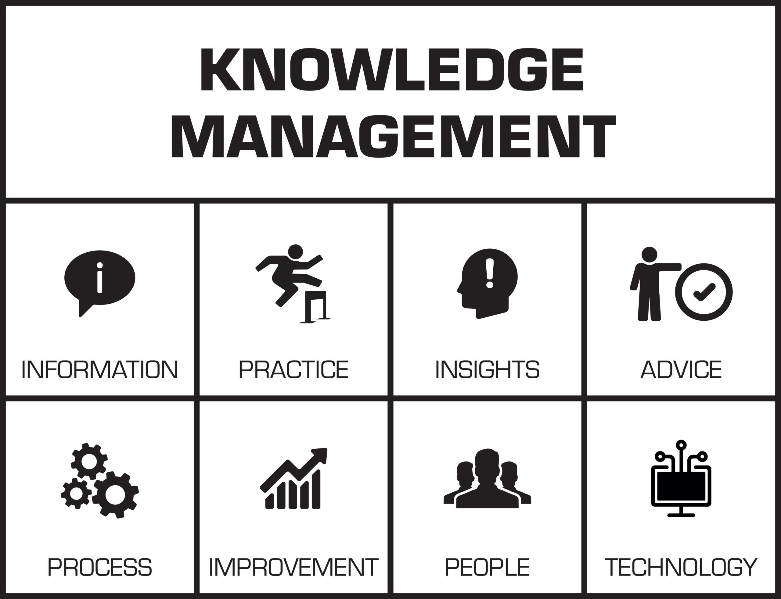 Integrate Knowledge Management With Your Business Processes