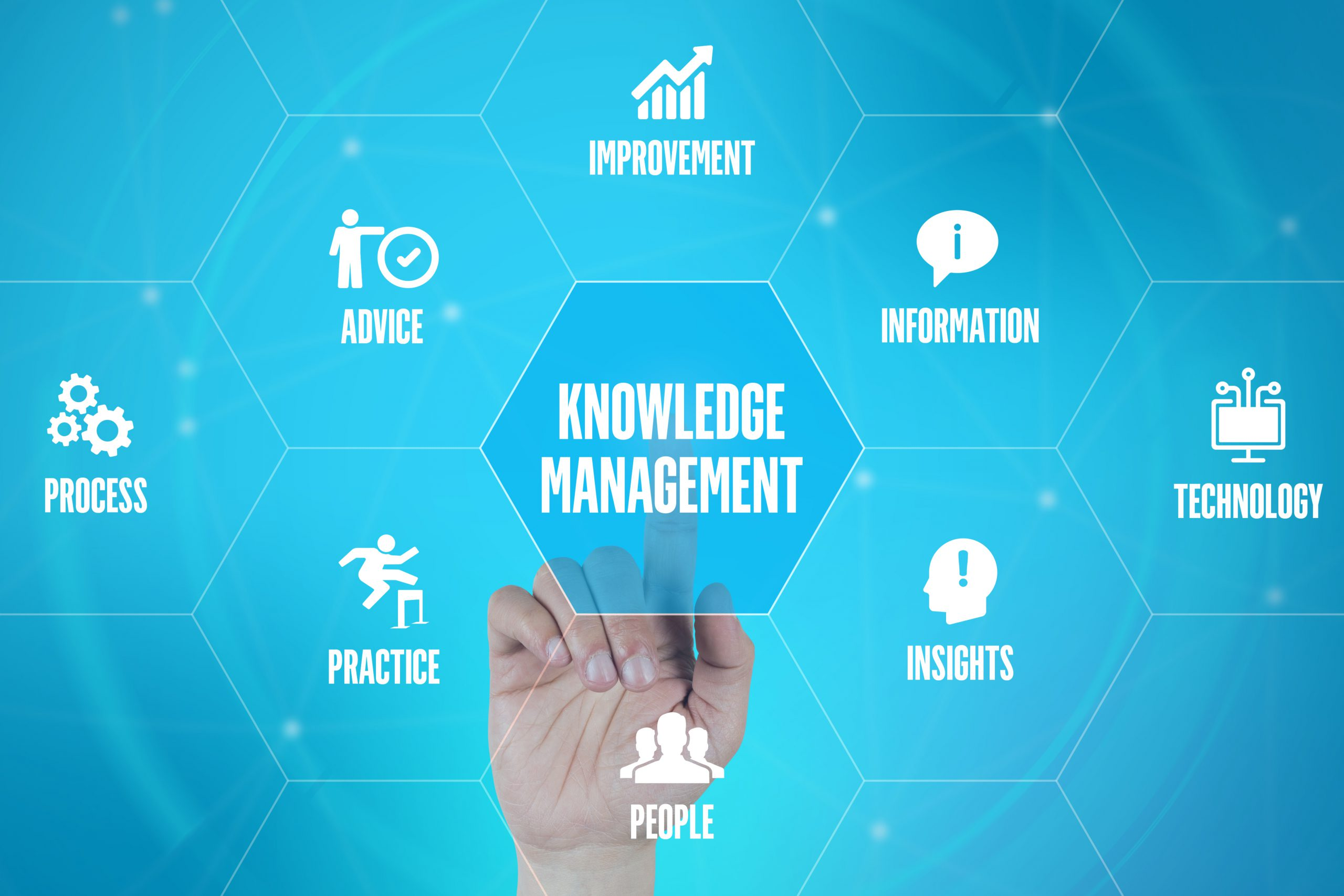 What is Knowledge-Centered Support (KCS) exactly?