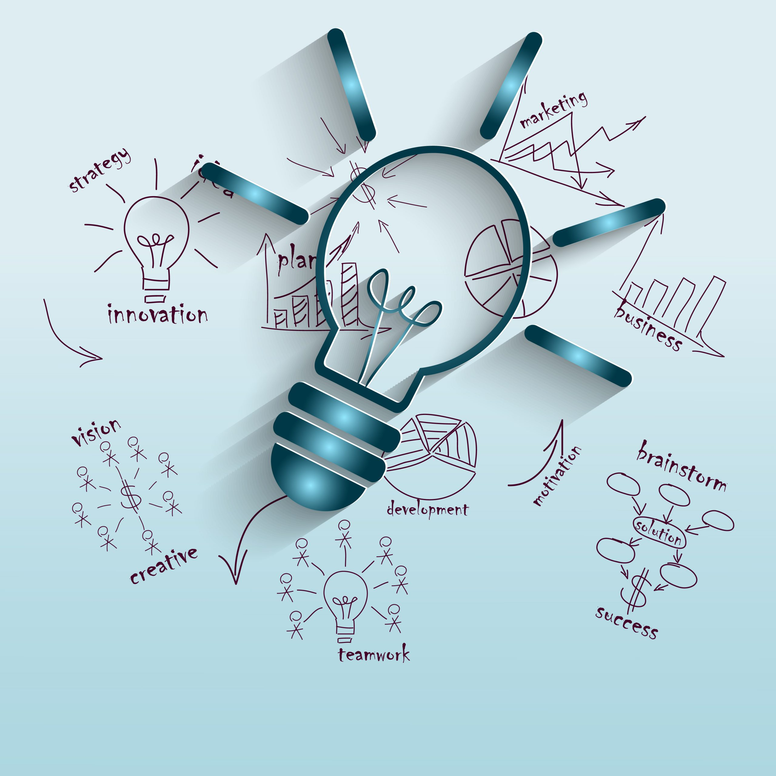 What Is Knowledge Management Platform & Why It's Important